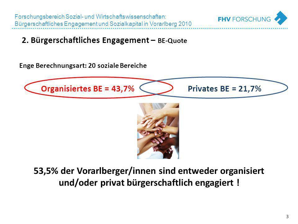 3 Forschungsbereich Sozial- und Wirtschaftswissenschaften: Bürgerschaftliches Engagement und Sozialkapital in Vorarlberg 2010 2.