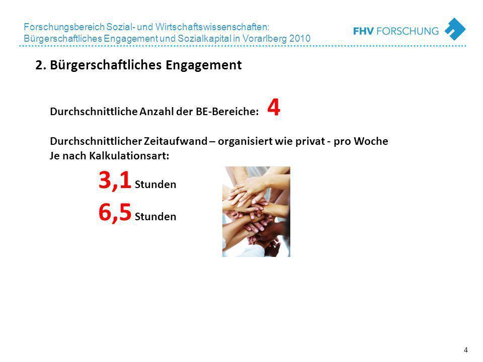 4 Forschungsbereich Sozial- und Wirtschaftswissenschaften: Bürgerschaftliches Engagement und Sozialkapital in Vorarlberg 2010 2.
