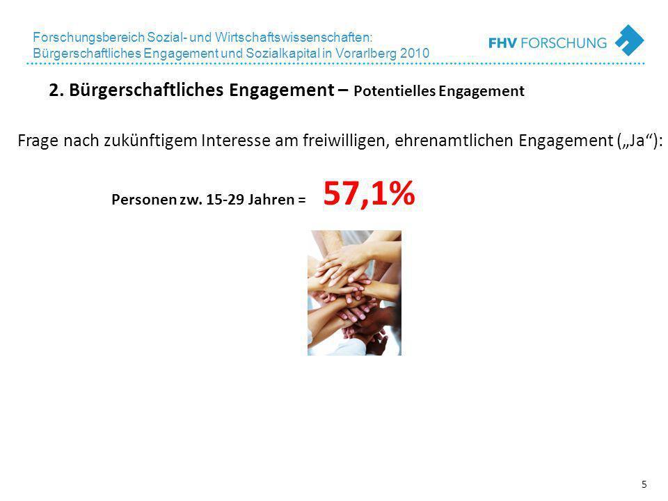5 Forschungsbereich Sozial- und Wirtschaftswissenschaften: Bürgerschaftliches Engagement und Sozialkapital in Vorarlberg 2010 2. Bürgerschaftliches En