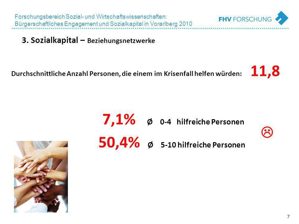7 Forschungsbereich Sozial- und Wirtschaftswissenschaften: Bürgerschaftliches Engagement und Sozialkapital in Vorarlberg 2010 3. Sozialkapital – Bezie