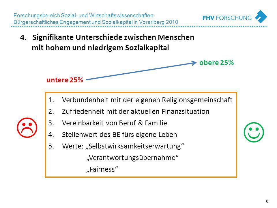8 Forschungsbereich Sozial- und Wirtschaftswissenschaften: Bürgerschaftliches Engagement und Sozialkapital in Vorarlberg 2010 4. Signifikante Untersch