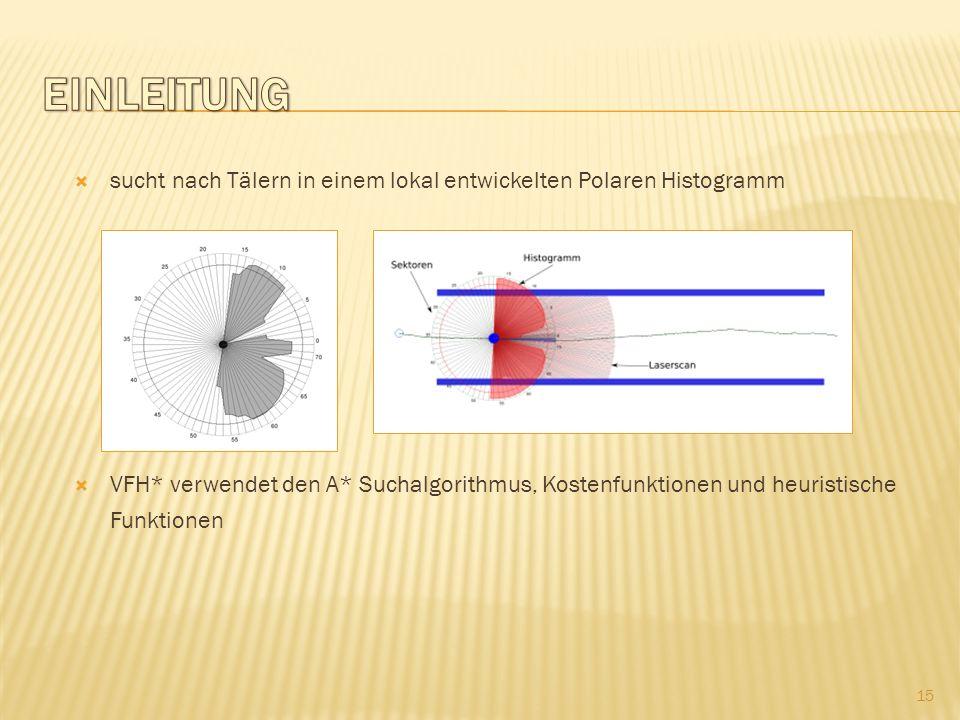 sucht nach Tälern in einem lokal entwickelten Polaren Histogramm VFH* verwendet den A* Suchalgorithmus, Kostenfunktionen und heuristische Funktionen 15