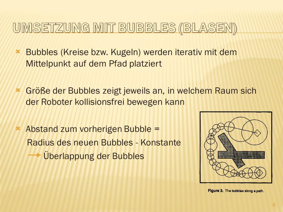 Bubbles (Kreise bzw.
