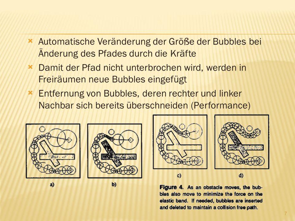 Automatische Veränderung der Größe der Bubbles bei Änderung des Pfades durch die Kräfte Damit der Pfad nicht unterbrochen wird, werden in Freiräumen neue Bubbles eingefügt Entfernung von Bubbles, deren rechter und linker Nachbar sich bereits überschneiden (Performance) 7