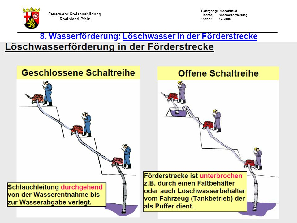 Lehrgang: Maschinist Thema: Wasserförderung Stand: 12/2008 Feuerwehr-Kreisausbildung Rheinland-Pfalz © Copyright 2008: Feuerwehr- und Katastrophenschu