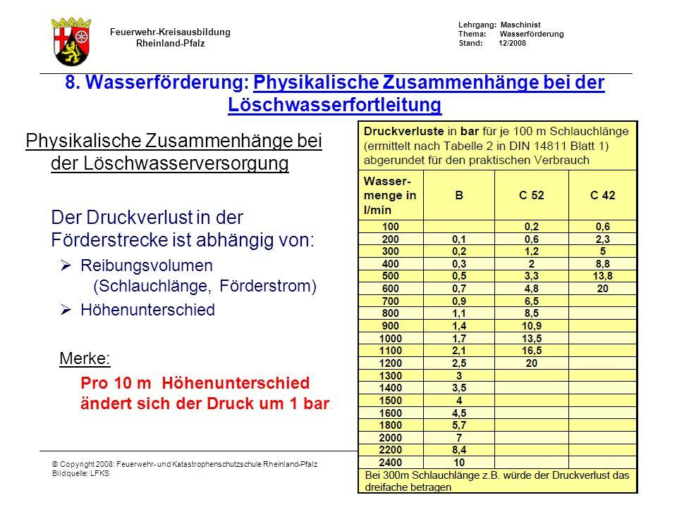 Lehrgang: Maschinist Thema: Wasserförderung Stand: 12/2008 Feuerwehr-Kreisausbildung Rheinland-Pfalz © Copyright 2008: Feuerwehr- und Katastrophenschutzschule Rheinland-Pfalz Bildquelle: LFKS 8.