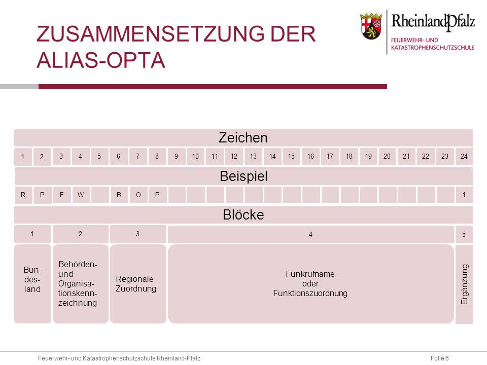 Folie 6Feuerwehr- und Katastrophenschutzschule Rheinland-Pfalz ZUSAMMENSETZUNG DER ALIAS-OPTA 1 2 2034521672289101211191813242314171615 321 Blöcke 4 Z