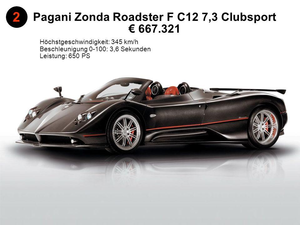 Pagani Zonda Roadster F C12 7,3 Clubsport Beschleunigung 0-100: 3,6 Sekunden Höchstgeschwindigkeit: 345 km/h 2 667.321 Leistung: 650 PS