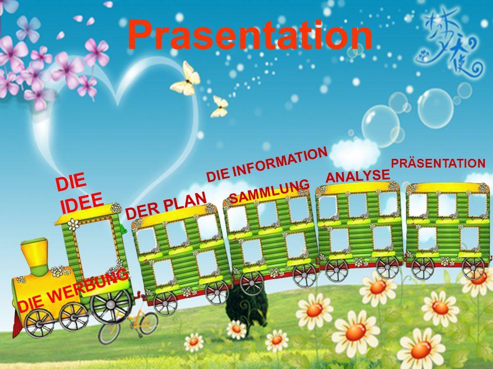 DER PLAN DIE WERBUNG DIE IDEE DIE INFORMATION SAMMLUNG ANALYSE PRÄSENTATION Prаsentation