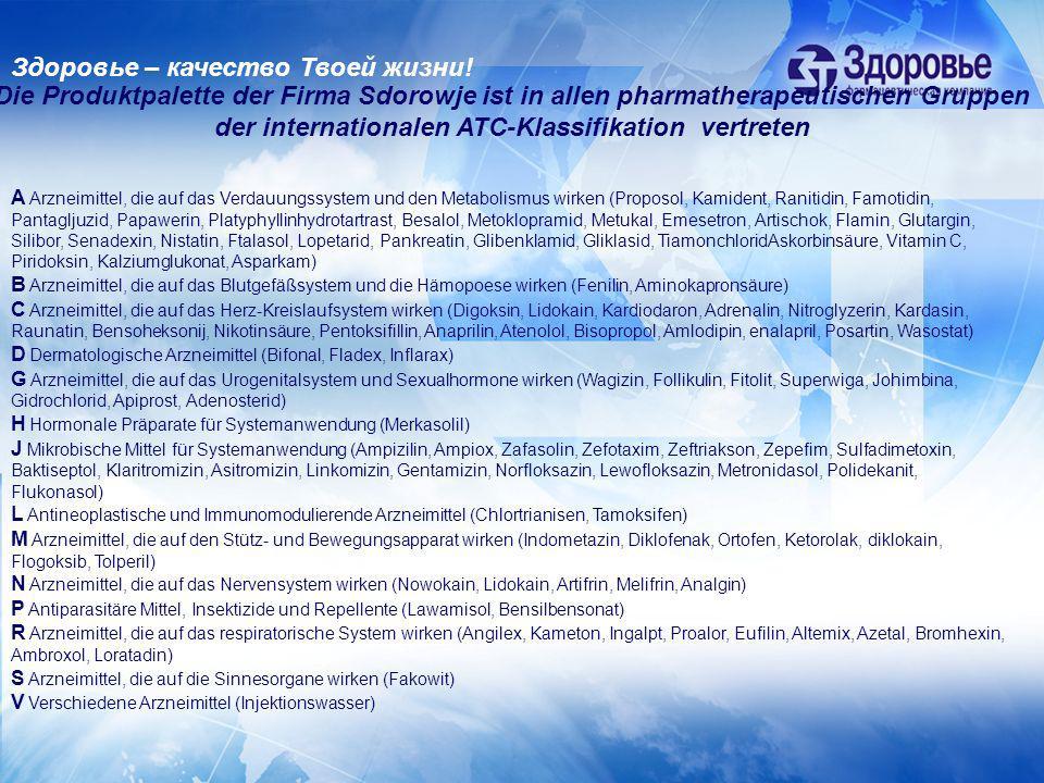 Die Produktpalette der Firma Sdorowje ist in allen pharmatherapeutischen Gruppen der internationalen ATC-Klassifikation vertreten А Arzneimittel, die auf das Verdauungssystem und den Metabolismus wirken (Proposol, Kamident, Ranitidin, Famotidin, Pantagljuzid, Papawerin, Platyphyllinhydrotartrast, Besalol, Metoklopramid, Metukal, Emesetron, Artischok, Flamin, Glutargin, Silibor, Senadexin, Nistatin, Ftalasol, Lopetarid, Pankreatin, Glibenklamid, Gliklasid, TiamonchloridAskorbinsäure, Vitamin C, Piridoksin, Kalziumglukonat, Asparkam) B Arzneimittel, die auf das Blutgefäßsystem und die Hämopoese wirken (Fenilin, Aminokapronsäure) C Arzneimittel, die auf das Herz-Kreislaufsystem wirken (Digoksin, Lidokain, Kardiodaron, Adrenalin, Nitroglyzerin, Kardasin, Raunatin, Bensoheksonij, Nikotinsäure, Pentoksifillin, Anaprilin, Atenolol, Bisopropol, Amlodipin, enalapril, Posartin, Wasostat) D Dermatologische Arzneimittel (Bifonal, Fladex, Inflarax) G Arzneimittel, die auf das Urogenitalsystem und Sexualhormone wirken (Wagizin, Follikulin, Fitolit, Superwiga, Johimbina, Gidrochlorid, Apiprost, Adenosterid) H Hormonale Präparate für Systemanwendung (Merkasolil) J Mikrobische Mittel für Systemanwendung (Ampizilin, Ampiox, Zafasolin, Zefotaxim, Zeftriakson, Zepefim, Sulfadimetoxin, Baktiseptol, Klaritromizin, Asitromizin, Linkomizin, Gentamizin, Norfloksazin, Lewofloksazin, Metronidasol, Polidekanit, Flukonasol) L Antineoplastische und Immunomodulierende Arzneimittel (Chlortrianisen, Tamoksifen) M Arzneimittel, die auf den Stütz- und Bewegungsapparat wirken (Indometazin, Diklofenak, Ortofen, Ketorolak, diklokain, Flogoksib, Tolperil) N Arzneimittel, die auf das Nervensystem wirken (Nowokain, Lidokain, Artifrin, Melifrin, Analgin) P Antiparasitäre Mittel, Insektizide und Repellente (Lawamisol, Bensilbensonat) R Arzneimittel, die auf das respiratorische System wirken (Angilex, Kameton, Ingalpt, Proalor, Eufilin, Altemix, Azetal, Bromhexin, Ambroxol, Loratadin) S Arzneimittel, die auf 