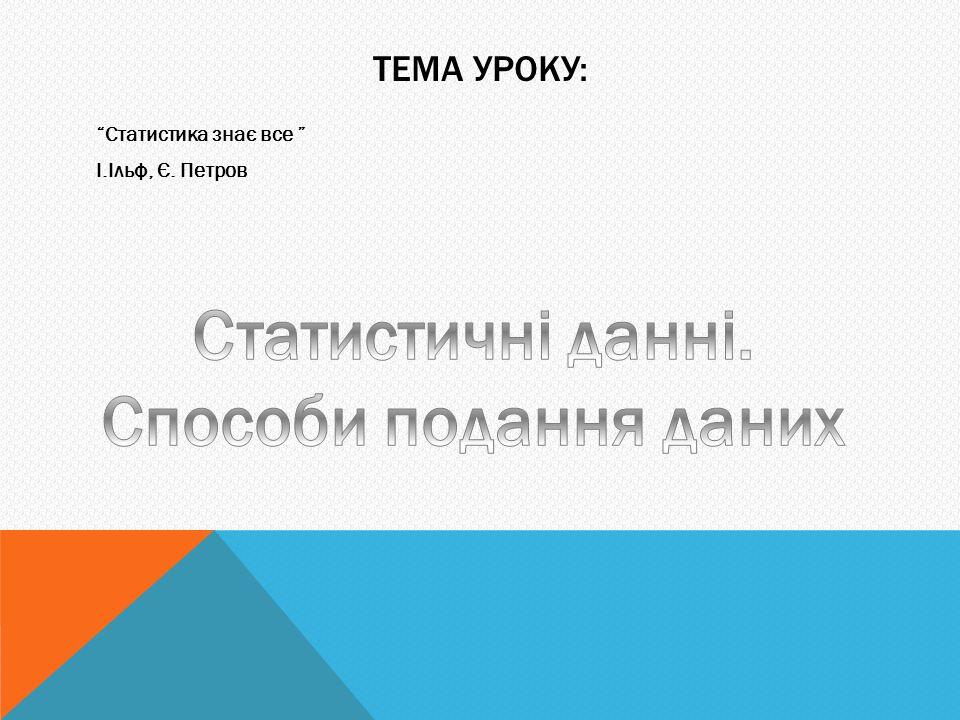 ТЕМА УРОКУ: Статистика знає все І.Ільф, Є. Петров