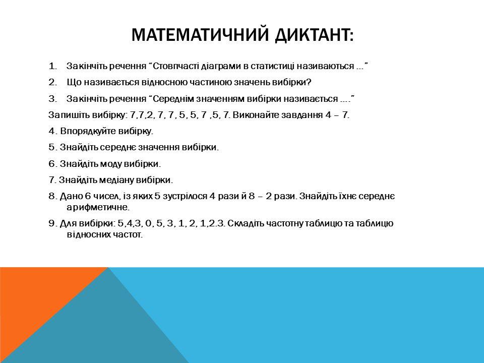 МАТЕМАТИЧНИЙ ДИКТАНТ: 1.Закінчіть речення Стовпчасті діаграми в статистиці називаються … 2.Що називається відносною частиною значень вибірки? 3.Закінч