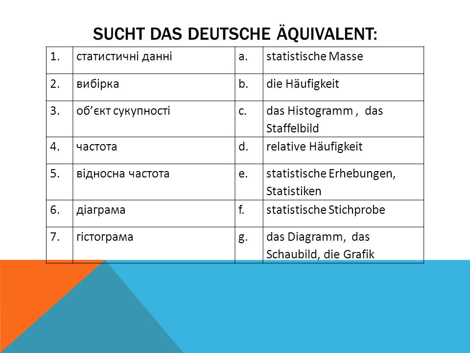 SUCHT DAS DEUTSCHE ÄQUIVALENT: 1.статистичні данніа.statistische Masse 2.вибіркаb.die Häufigkeit 3.обєкт сукупностіc. das Histogramm, das Staffelbild
