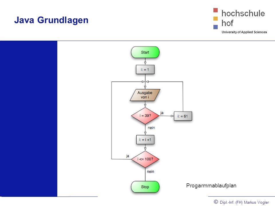 © Dipl.-Inf. (FH) Markus Vogler University of Applied Sciences Java Grundlagen Struktogramm