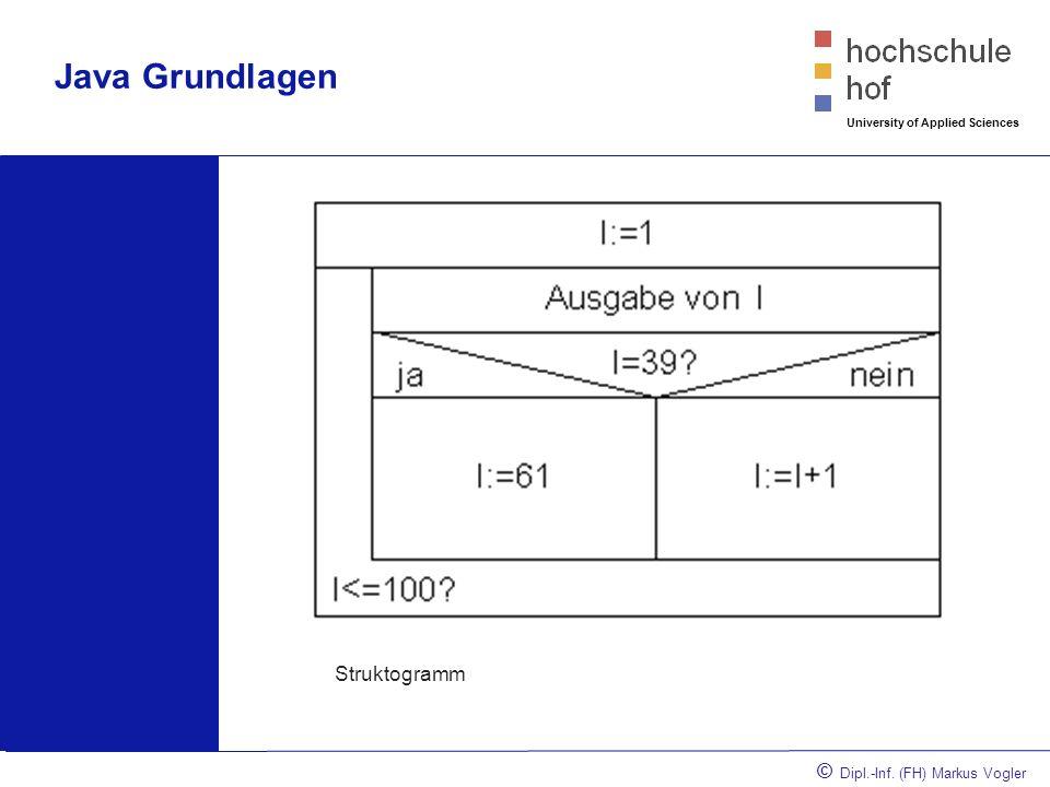 © Dipl.-Inf. (FH) Markus Vogler University of Applied Sciences Java Grundlagen Primitive Datentypen