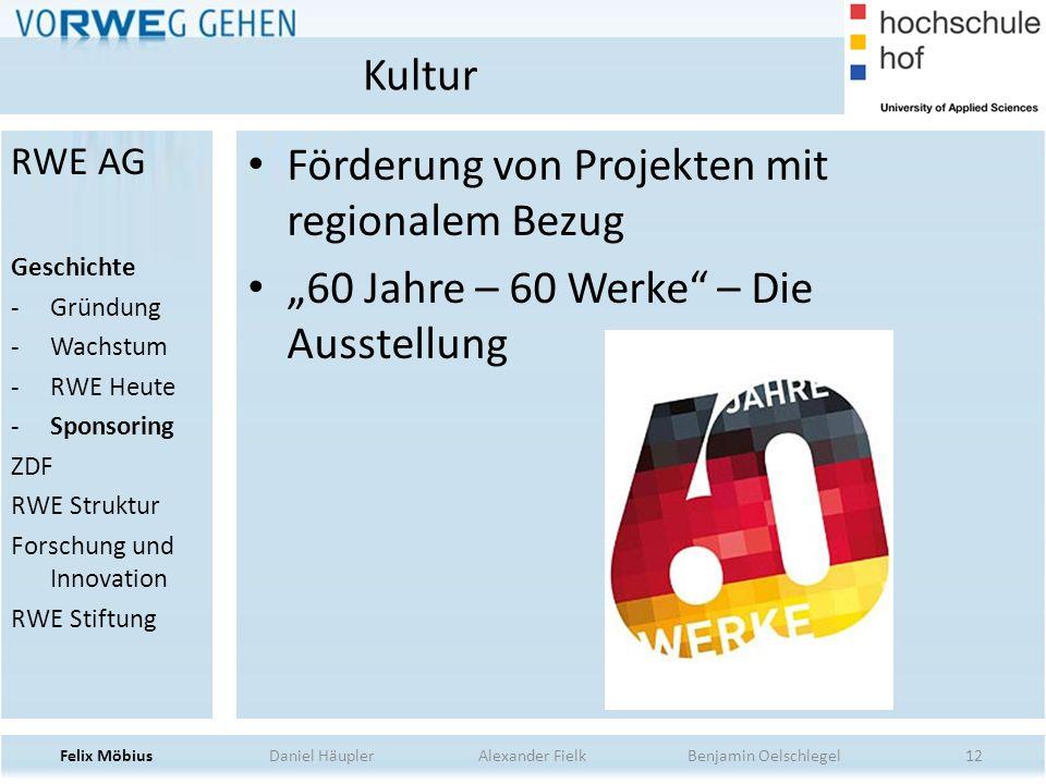 12 Förderung von Projekten mit regionalem Bezug 60 Jahre – 60 Werke – Die Ausstellung Kultur Felix Möbius Daniel Häupler Alexander Fielk Benjamin Oels