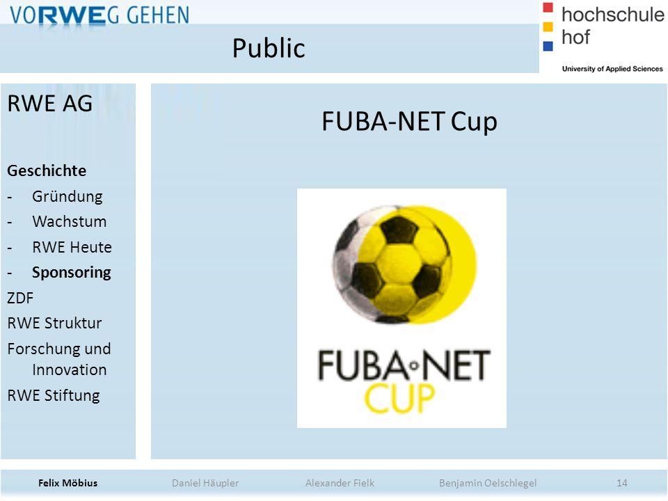 14 FUBA-NET Cup Public Felix Möbius Daniel Häupler Alexander Fielk Benjamin Oelschlegel RWE AG Geschichte -Gründung -Wachstum -RWE Heute -Sponsoring Z