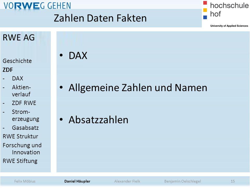15 DAX Allgemeine Zahlen und Namen Absatzzahlen Zahlen Daten Fakten Felix Möbius Daniel Häupler Alexander Fielk Benjamin Oelschlegel RWE AG Geschichte