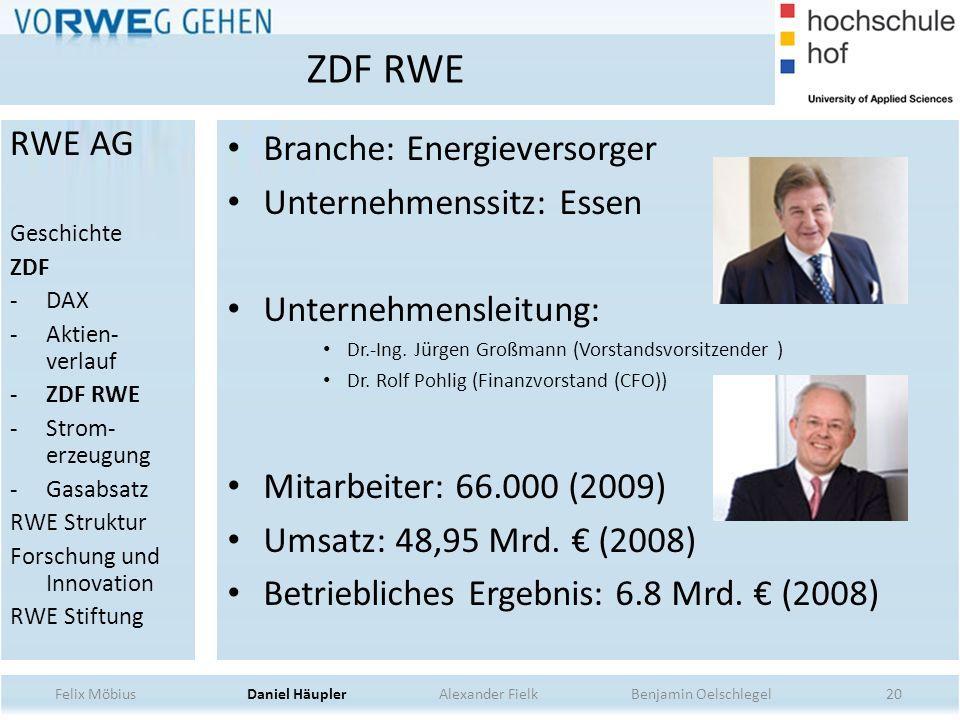 20 Branche: Energieversorger Unternehmenssitz: Essen Unternehmensleitung: Dr.-Ing. Jürgen Großmann (Vorstandsvorsitzender ) Dr. Rolf Pohlig (Finanzvor