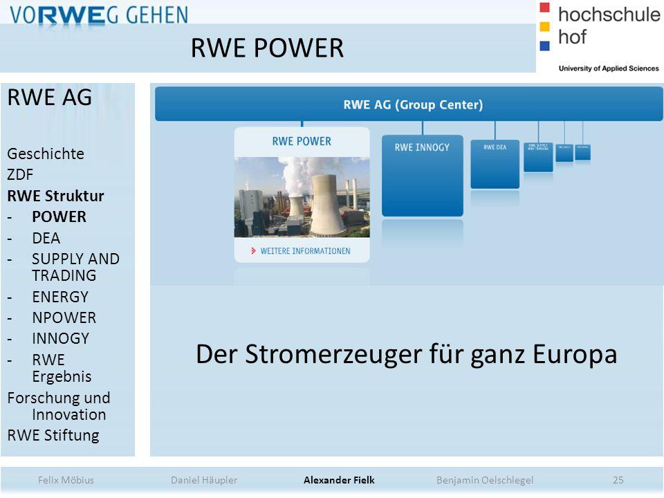 Der Stromerzeuger für ganz Europa 25 RWE POWER Felix Möbius Daniel Häupler Alexander Fielk Benjamin Oelschlegel RWE AG Geschichte ZDF RWE Struktur -PO