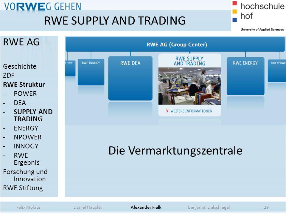 Die Vermarktungszentrale 29 RWE SUPPLY AND TRADING Felix Möbius Daniel Häupler Alexander Fielk Benjamin Oelschlegel RWE AG Geschichte ZDF RWE Struktur