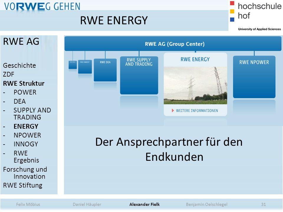 Der Ansprechpartner für den Endkunden 31 RWE ENERGY Felix Möbius Daniel Häupler Alexander Fielk Benjamin Oelschlegel RWE AG Geschichte ZDF RWE Struktu