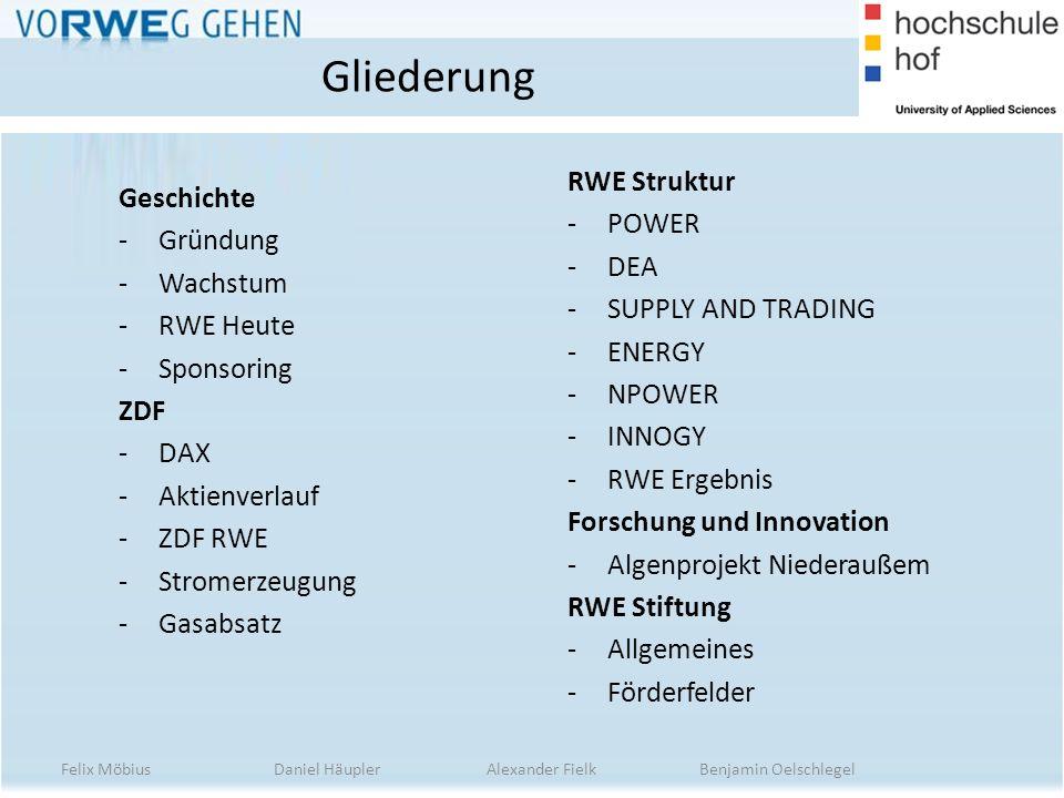 5 Die Geschichte der RWE RWE AG Geschichte -Gründung -Wachstum -RWE Heute -Sponsoring ZDF RWE Struktur Forschung und Innovation RWE Stiftung Felix Möbius Daniel Häupler Alexander Fielk Benjamin Oelschlegel