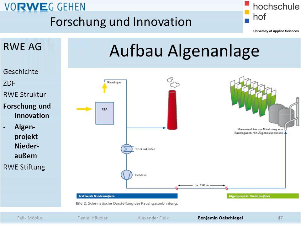 47 Aufbau Algenanlage Forschung und Innovation Felix Möbius Daniel Häupler Alexander Fielk Benjamin Oelschlegel RWE AG Geschichte ZDF RWE Struktur For