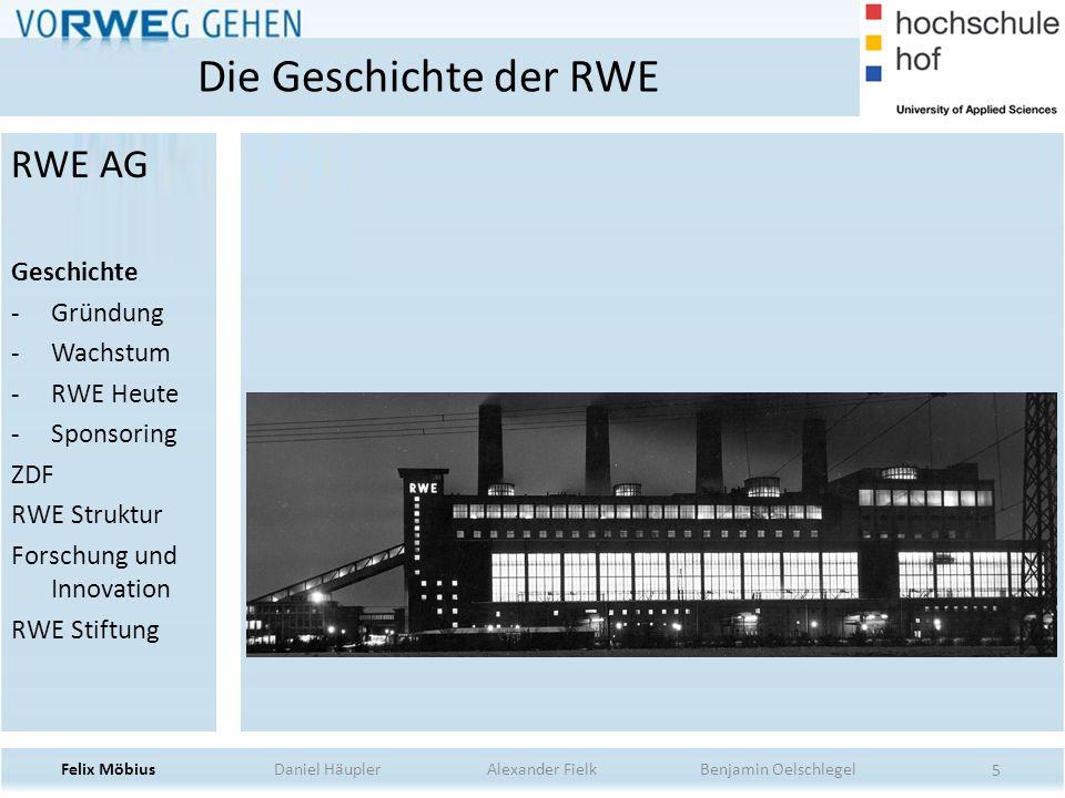 5 Die Geschichte der RWE RWE AG Geschichte -Gründung -Wachstum -RWE Heute -Sponsoring ZDF RWE Struktur Forschung und Innovation RWE Stiftung Felix Möb