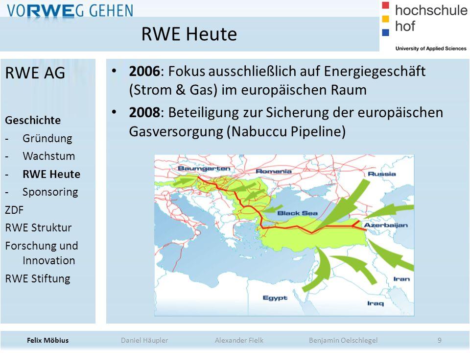 10 2009: RWE ist neben E.ON der größte Energieversorgungskonzern Deutschlands RWE Heute Felix Möbius Daniel Häupler Alexander Fielk Benjamin Oelschlegel RWE AG Geschichte -Gründung -Wachstum -RWE Heute -Sponsoring ZDF RWE Struktur Forschung und Innovation RWE Stiftung