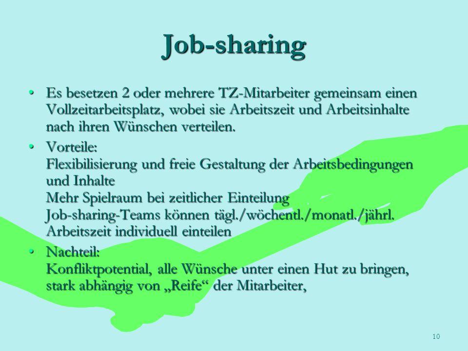 10 Job-sharing Es besetzen 2 oder mehrere TZ-Mitarbeiter gemeinsam einen Vollzeitarbeitsplatz, wobei sie Arbeitszeit und Arbeitsinhalte nach ihren Wün