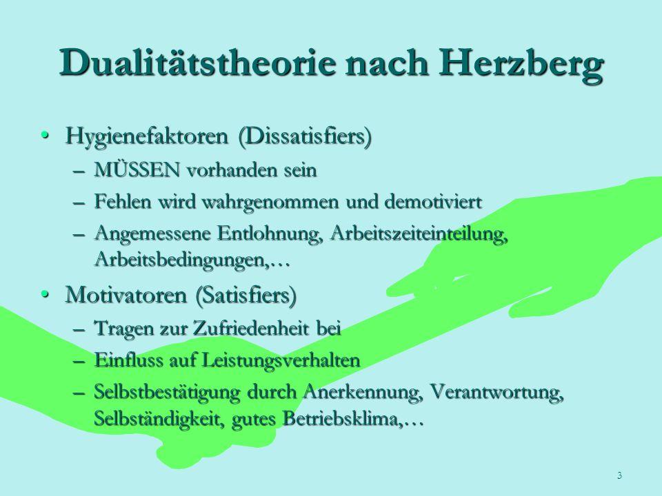 3 Dualitätstheorie nach Herzberg Hygienefaktoren (Dissatisfiers)Hygienefaktoren (Dissatisfiers) –MÜSSEN vorhanden sein –Fehlen wird wahrgenommen und d