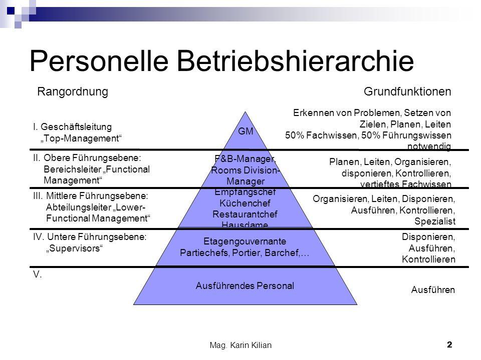 Mag. Karin Kilian2 Personelle Betriebshierarchie II. Obere Führungsebene: Bereichsleiter Functional Management III. Mittlere Führungsebene: Abteilungs