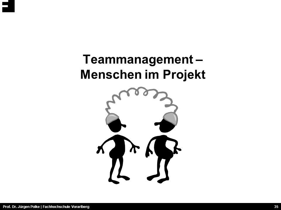 Prof. Dr. Jürgen Polke | Fachhochschule Vorarlberg35 Teammanagement – Menschen im Projekt