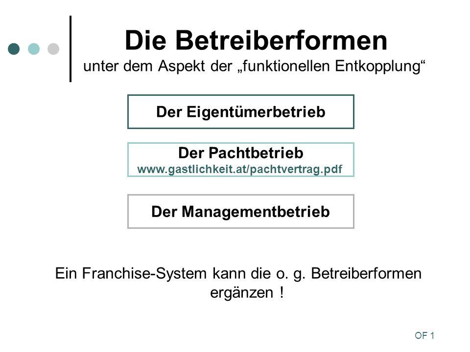 OF 1 Die Betreiberformen unter dem Aspekt der funktionellen Entkopplung Ein Franchise-System kann die o. g. Betreiberformen ergänzen ! Der Eigentümerb