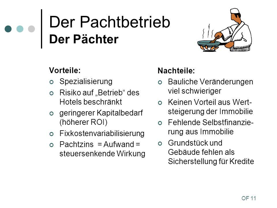 OF 11 Der Pachtbetrieb Der Pächter Vorteile: Spezialisierung Risiko auf Betrieb des Hotels beschränkt geringerer Kapitalbedarf (höherer ROI) Fixkosten