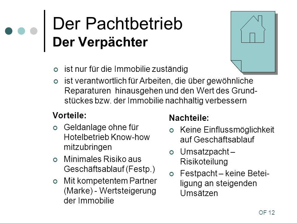 OF 12 Der Pachtbetrieb Der Verpächter Vorteile: Geldanlage ohne für Hotelbetrieb Know-how mitzubringen Minimales Risiko aus Geschäftsablauf (Festp.) M