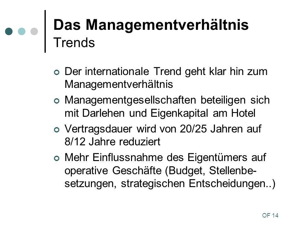 OF 14 Das Managementverhältnis Trends Der internationale Trend geht klar hin zum Managementverhältnis Managementgesellschaften beteiligen sich mit Dar
