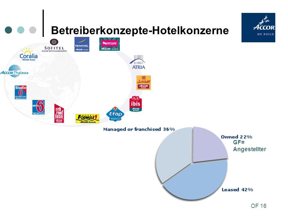 OF 16 Betreiberkonzepte-Hotelkonzerne GF= Angestellter