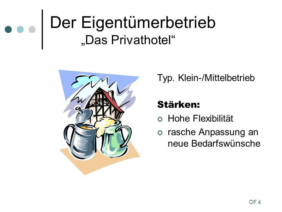 OF 4 Der Eigentümerbetrieb Das Privathotel Typ. Klein-/Mittelbetrieb Stärken: Hohe Flexibilität rasche Anpassung an neue Bedarfswünsche