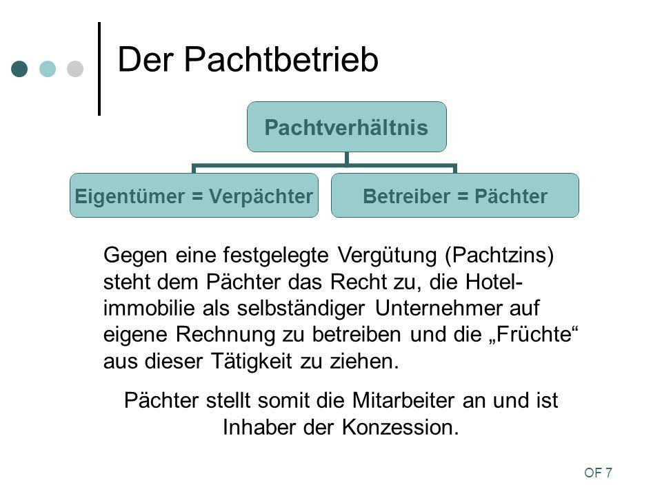 OF 7 Der Pachtbetrieb Pachtverhältnis Eigentümer = Verpächter Betreiber = Pächter Gegen eine festgelegte Vergütung (Pachtzins) steht dem Pächter das R