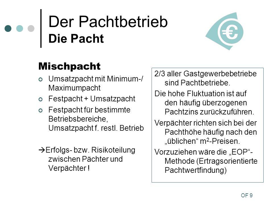 OF 9 Der Pachtbetrieb Die Pacht Mischpacht Umsatzpacht mit Minimum-/ Maximumpacht Festpacht + Umsatzpacht Festpacht für bestimmte Betriebsbereiche, Um