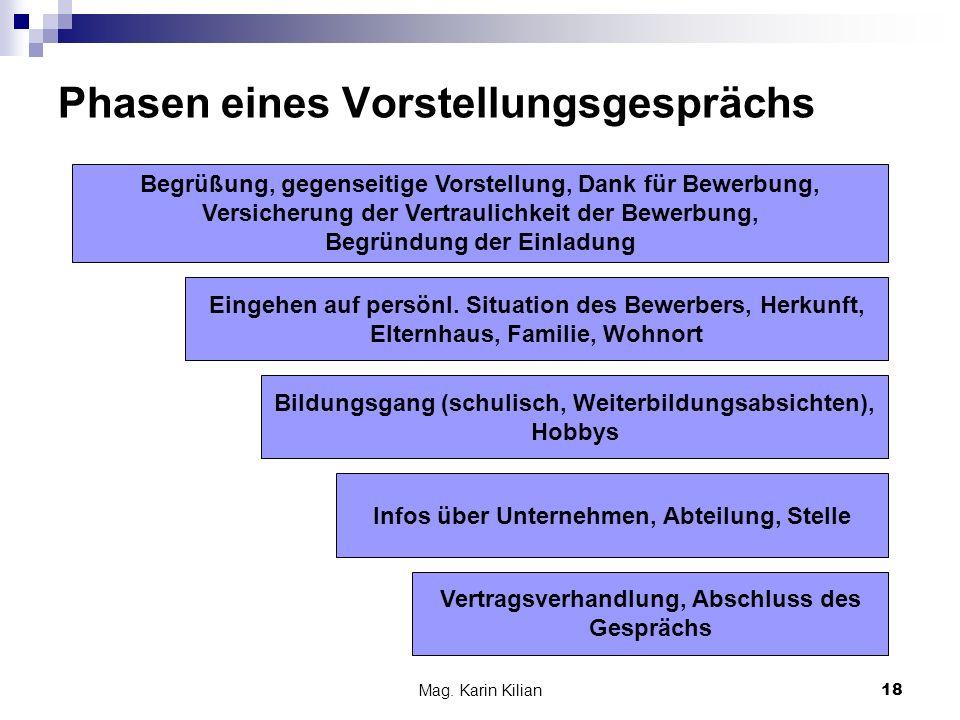Mag. Karin Kilian18 Phasen eines Vorstellungsgesprächs Begrüßung, gegenseitige Vorstellung, Dank für Bewerbung, Versicherung der Vertraulichkeit der B