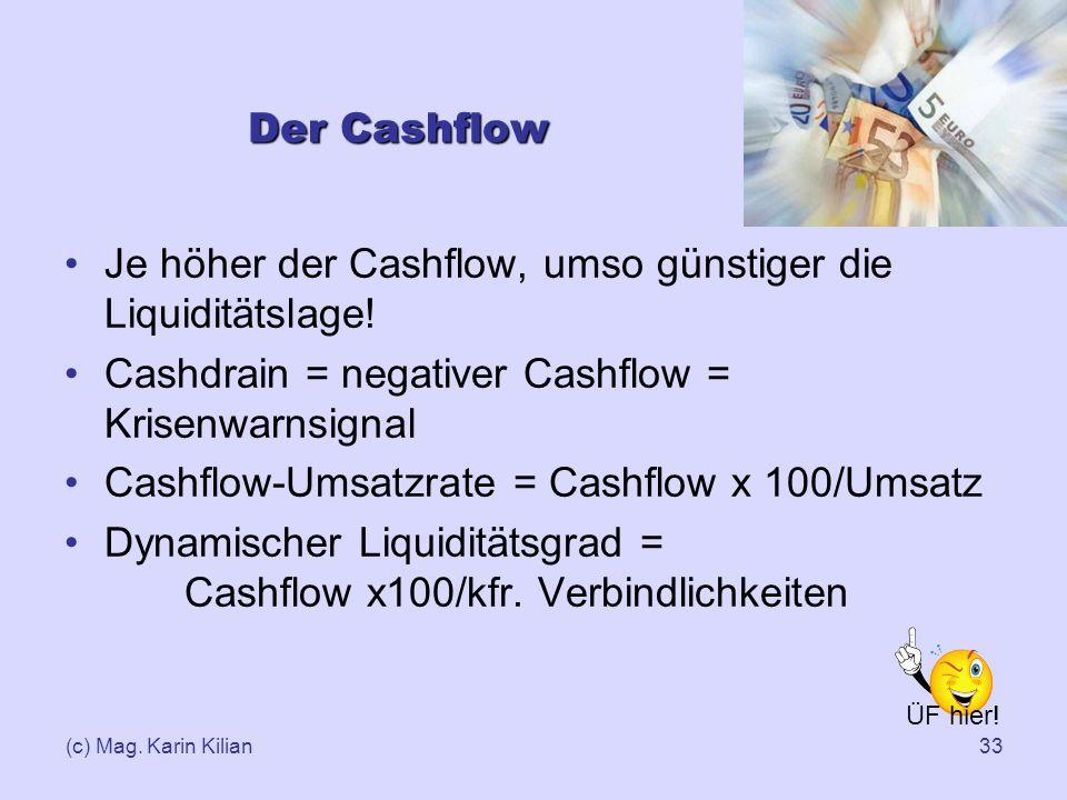 (c) Mag. Karin Kilian33 Der Cashflow Je höher der Cashflow, umso günstiger die Liquiditätslage! Cashdrain = negativer Cashflow = Krisenwarnsignal Cash