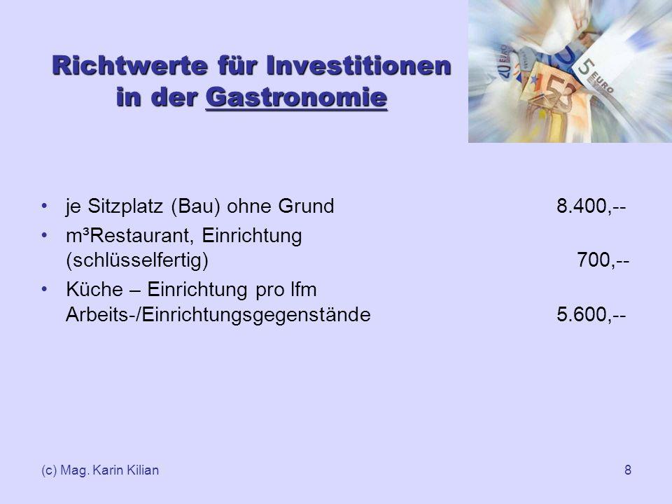 (c) Mag. Karin Kilian8 Richtwerte für Investitionen in der Gastronomie je Sitzplatz (Bau) ohne Grund 8.400,-- m³Restaurant, Einrichtung (schlüsselfert