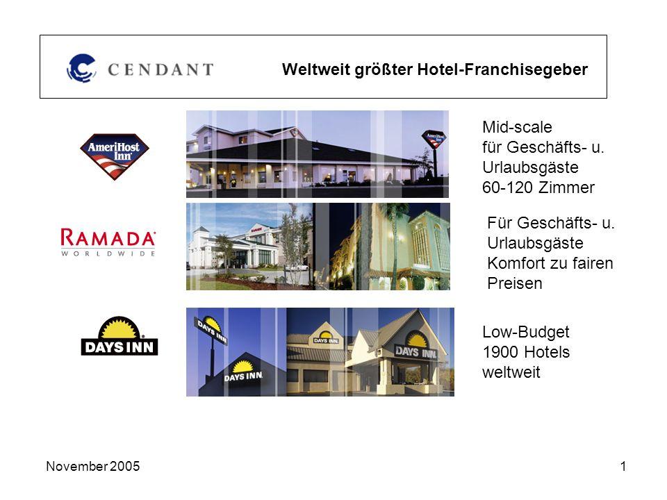 November 20051 Mid-scale für Geschäfts- u.