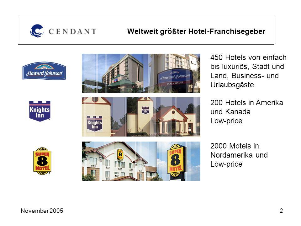November 20052 450 Hotels von einfach bis luxuriös, Stadt und Land, Business- und Urlaubsgäste 200 Hotels in Amerika und Kanada Low-price 2000 Motels in Nordamerika und Low-price Weltweit größter Hotel-Franchisegeber
