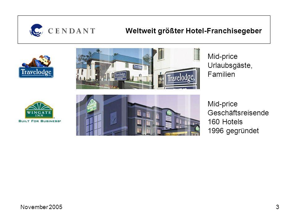 November 20053 Mid-price Urlaubsgäste, Familien Mid-price Geschäftsreisende 160 Hotels 1996 gegründet Weltweit größter Hotel-Franchisegeber