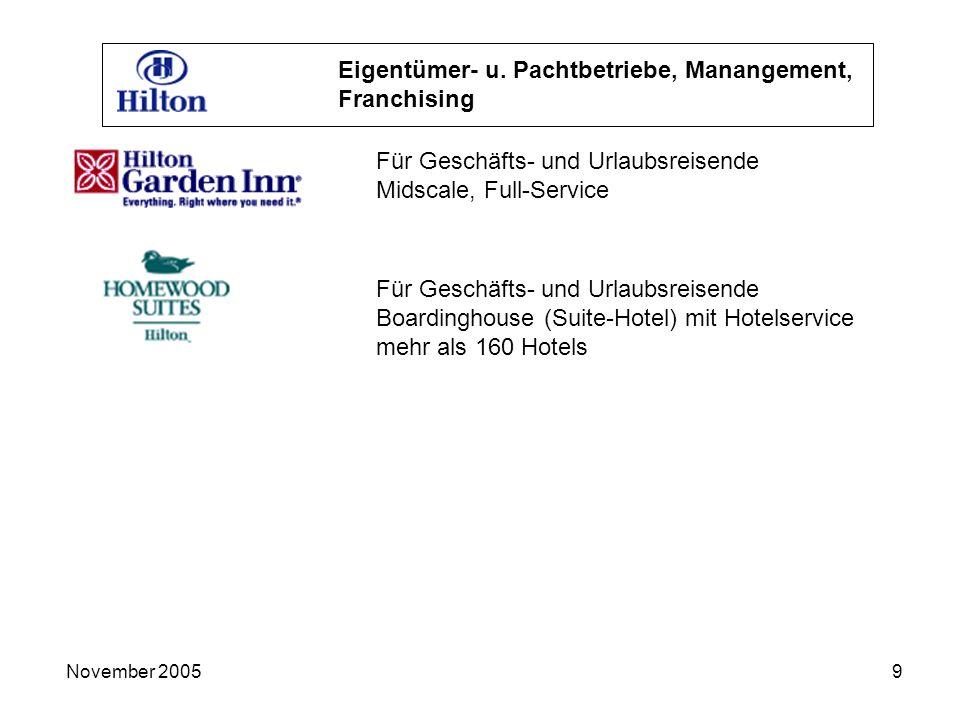 November 20059 Eigentümer- u.