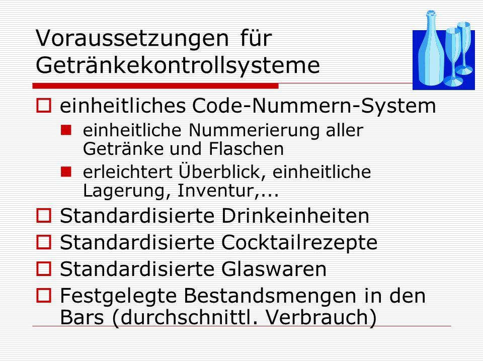 Arbeitsablauf 1.Schritt: Errechnung des Soll-Verkaufswerts/Fl.